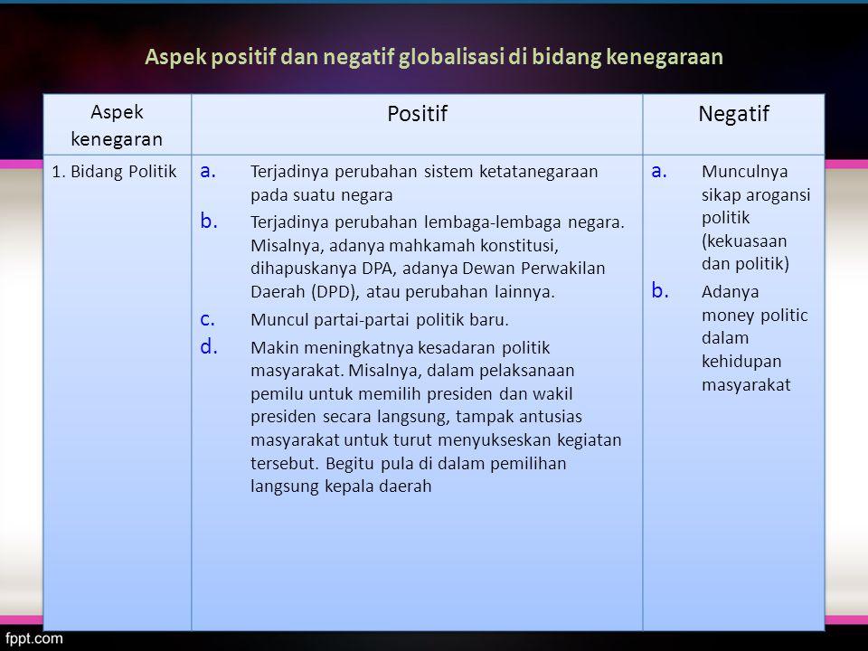Aspek positif dan negatif globalisasi di bidang kenegaraan