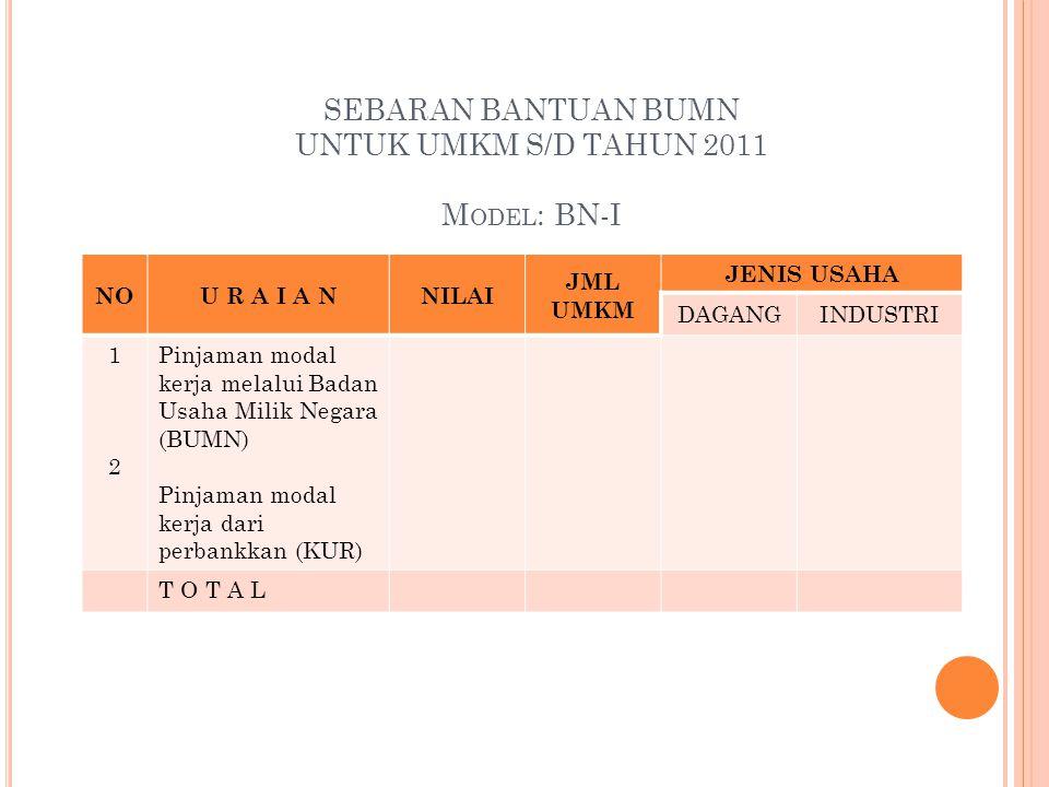 SEBARAN BANTUAN BUMN UNTUK UMKM S/D TAHUN 2011 Model: BN-I