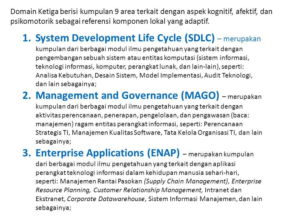 Domain Ketiga berisi kumpulan 9 area terkait dengan aspek kognitif, afektif, dan psikomotorik sebagai referensi komponen lokal yang adaptif.