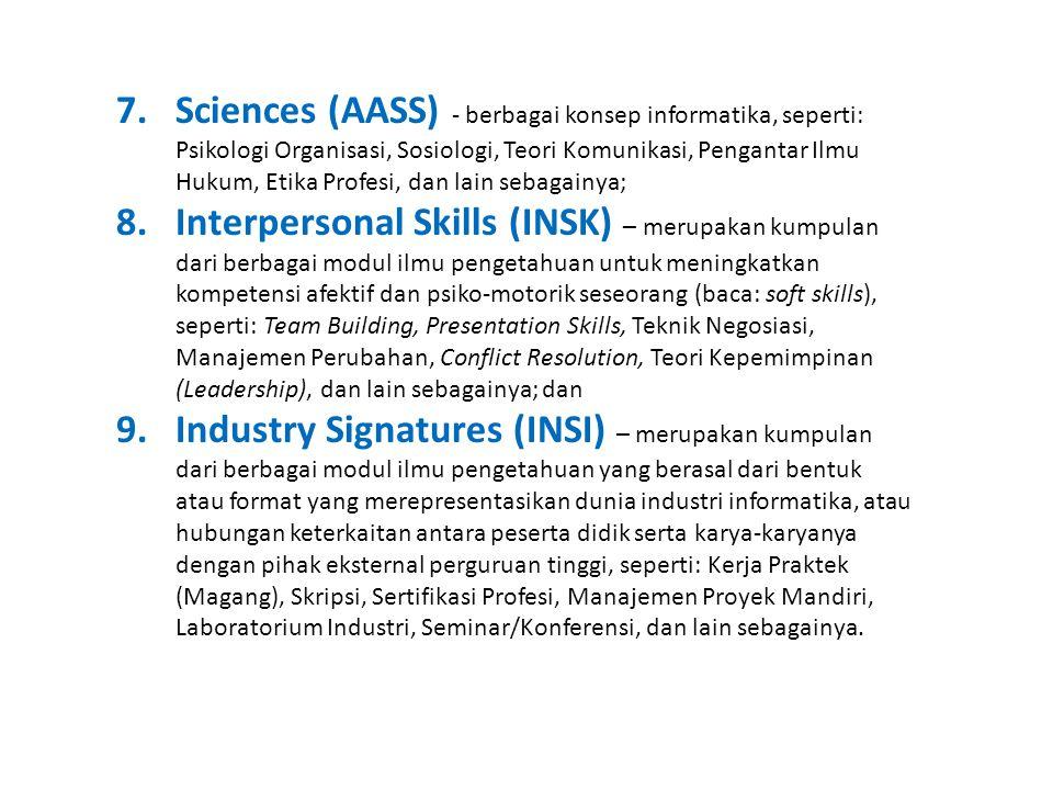 Sciences (AASS) - berbagai konsep informatika, seperti: Psikologi Organisasi, Sosiologi, Teori Komunikasi, Pengantar Ilmu Hukum, Etika Profesi, dan lain sebagainya;