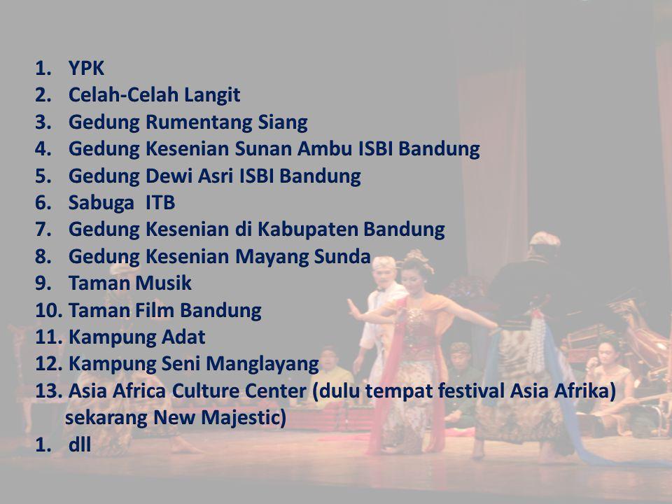 YPK Celah-Celah Langit. Gedung Rumentang Siang. Gedung Kesenian Sunan Ambu ISBI Bandung. Gedung Dewi Asri ISBI Bandung.