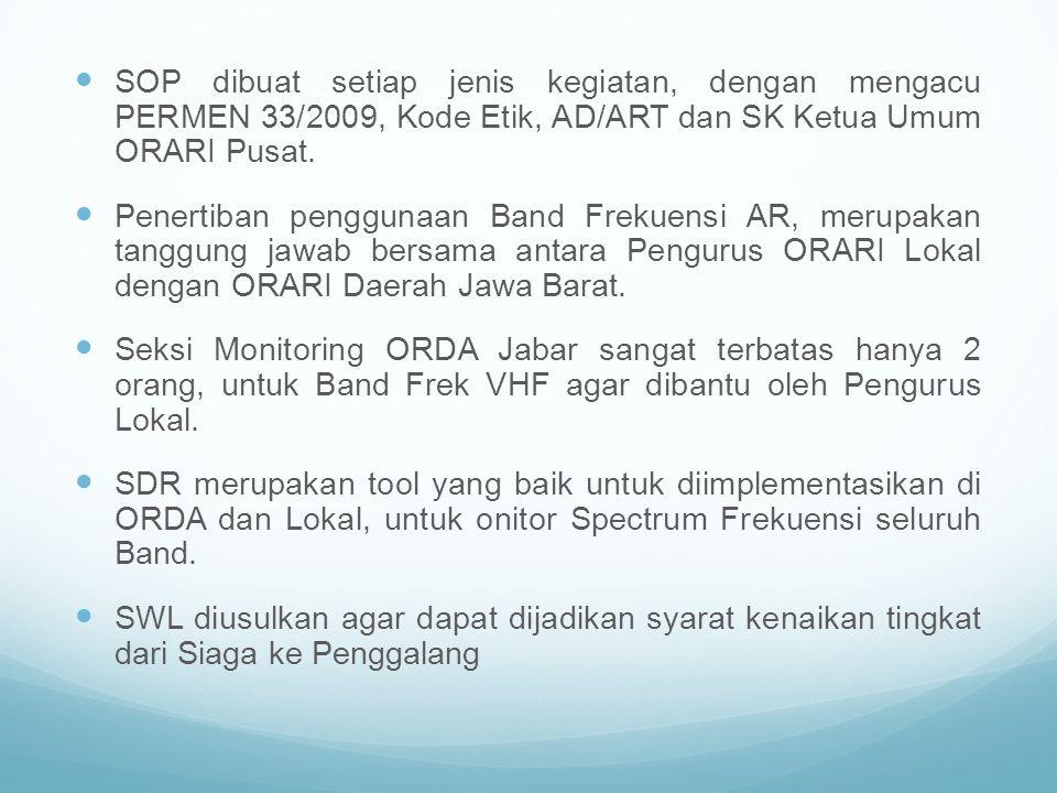 SOP dibuat setiap jenis kegiatan, dengan mengacu PERMEN 33/2009, Kode Etik, AD/ART dan SK Ketua Umum ORARI Pusat.