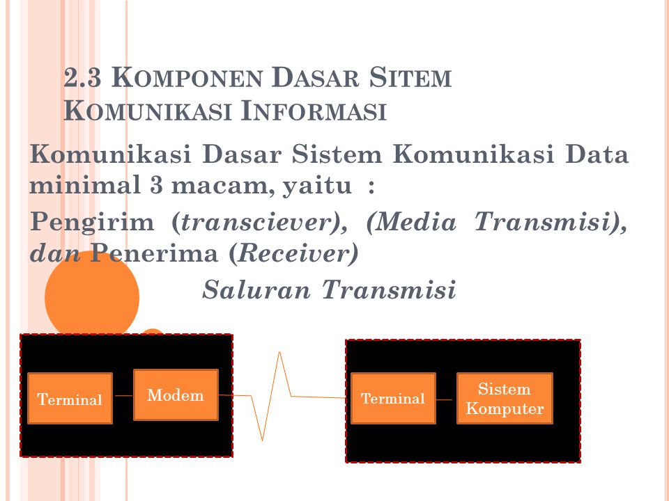 2.3 Komponen Dasar Sitem Komunikasi Informasi
