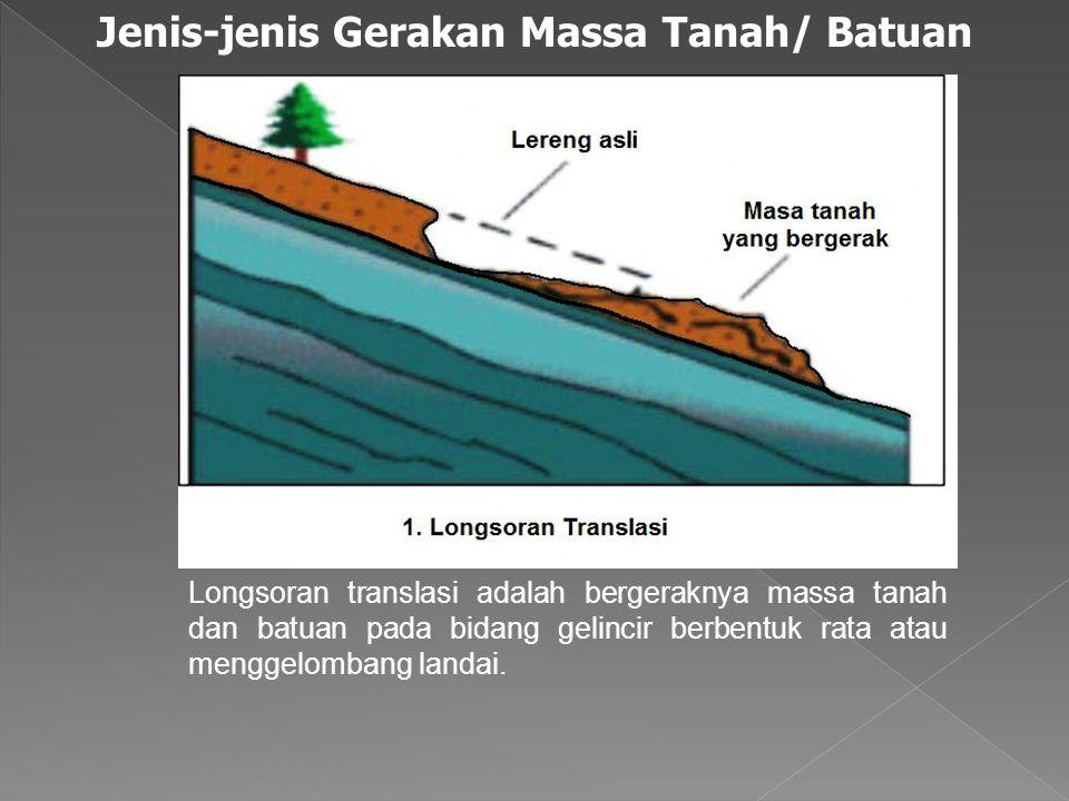 Jenis-jenis Gerakan Massa Tanah/ Batuan