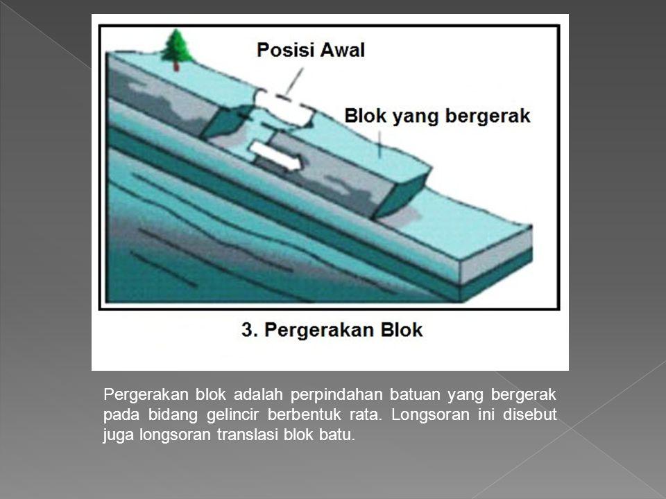 Pergerakan blok adalah perpindahan batuan yang bergerak pada bidang gelincir berbentuk rata.