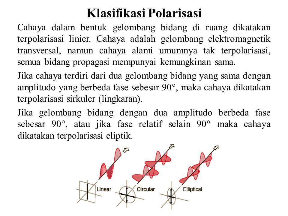 Klasifikasi Polarisasi