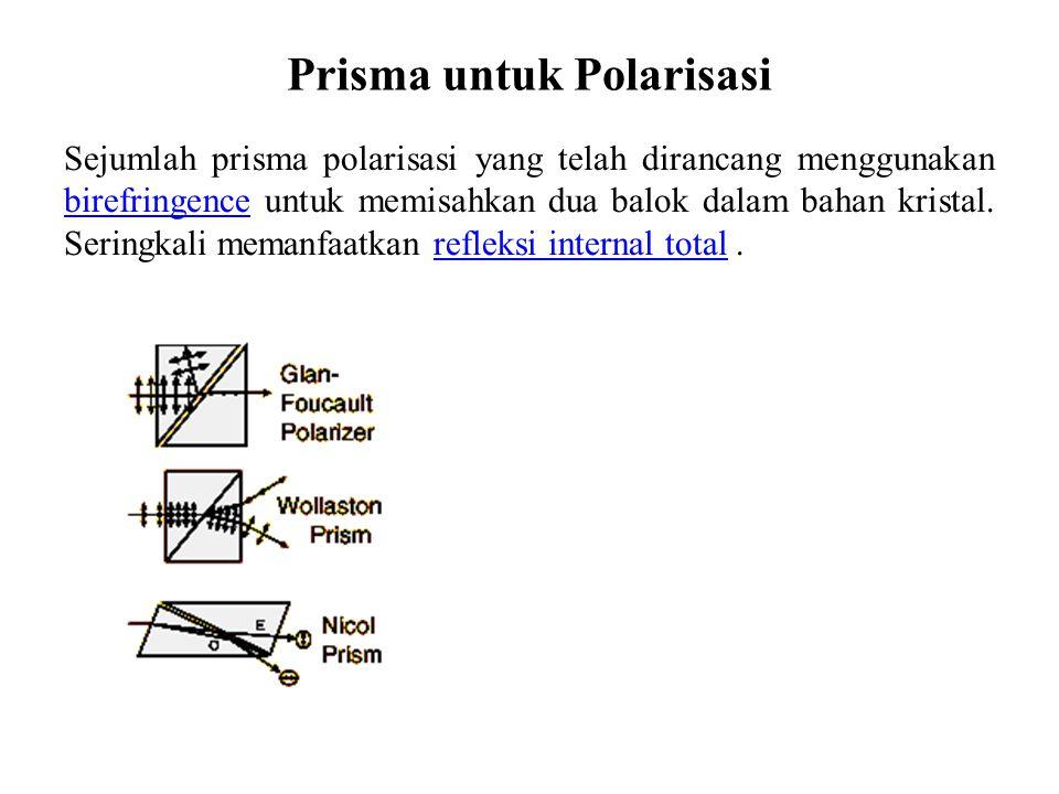 Prisma untuk Polarisasi