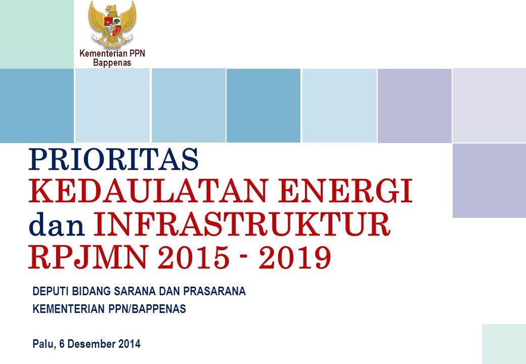 PRIORITAS KEDAULATAN ENERGI dan INFRASTRUKTUR RPJMN 2015 - 2019