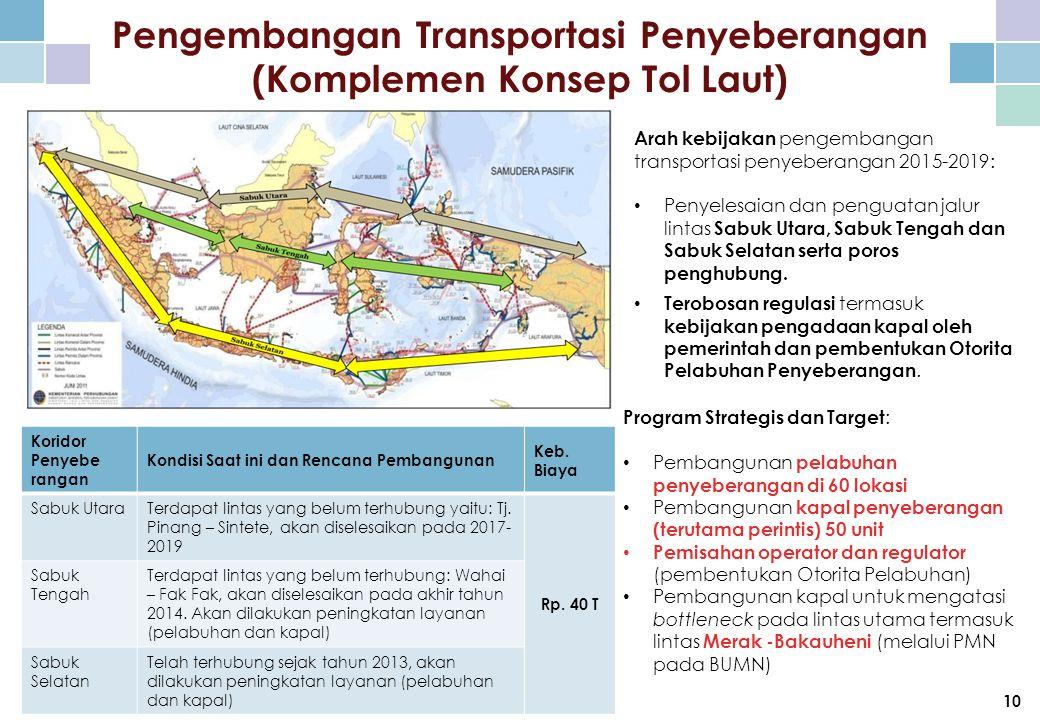 Pengembangan Transportasi Penyeberangan (Komplemen Konsep Tol Laut)