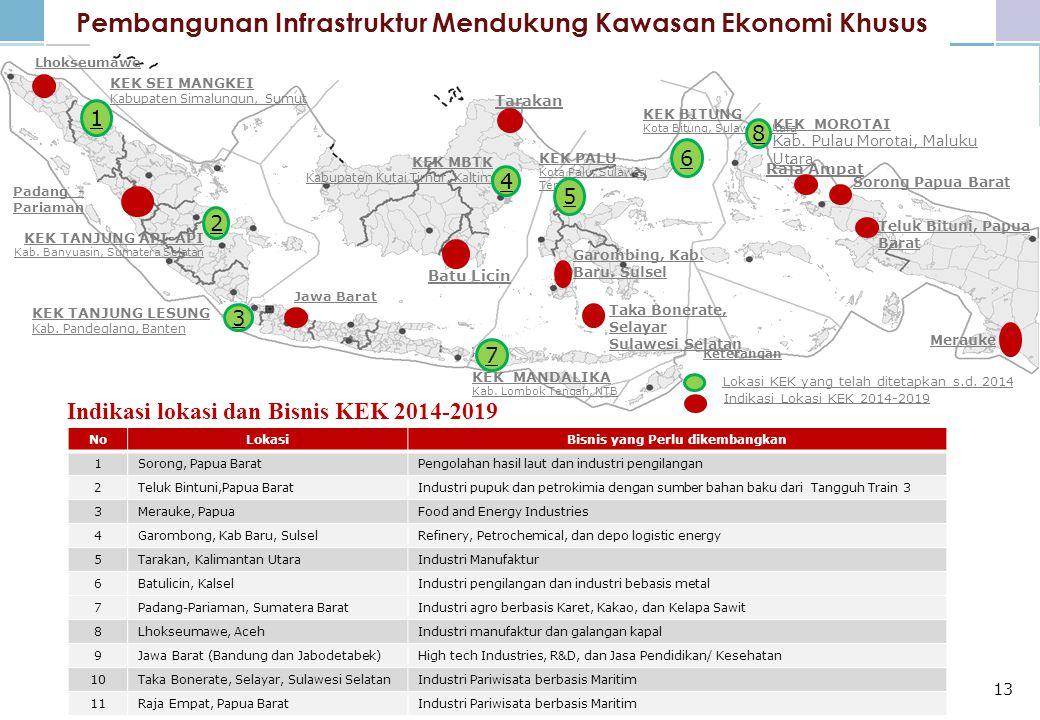 Pembangunan Infrastruktur Mendukung Kawasan Ekonomi Khusus