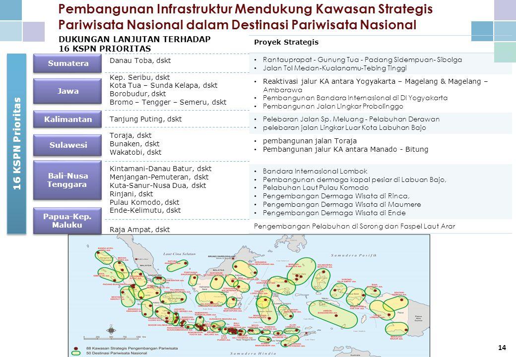 Pembangunan Infrastruktur Mendukung Kawasan Strategis Pariwisata Nasional dalam Destinasi Pariwisata Nasional