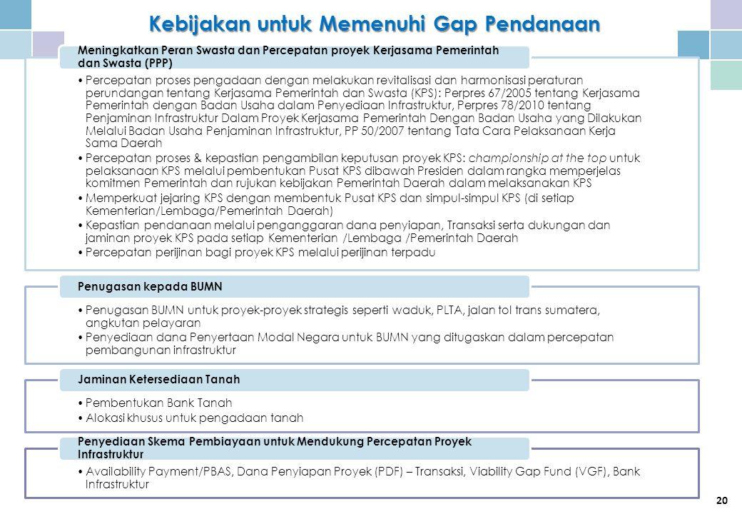Kebijakan untuk Memenuhi Gap Pendanaan