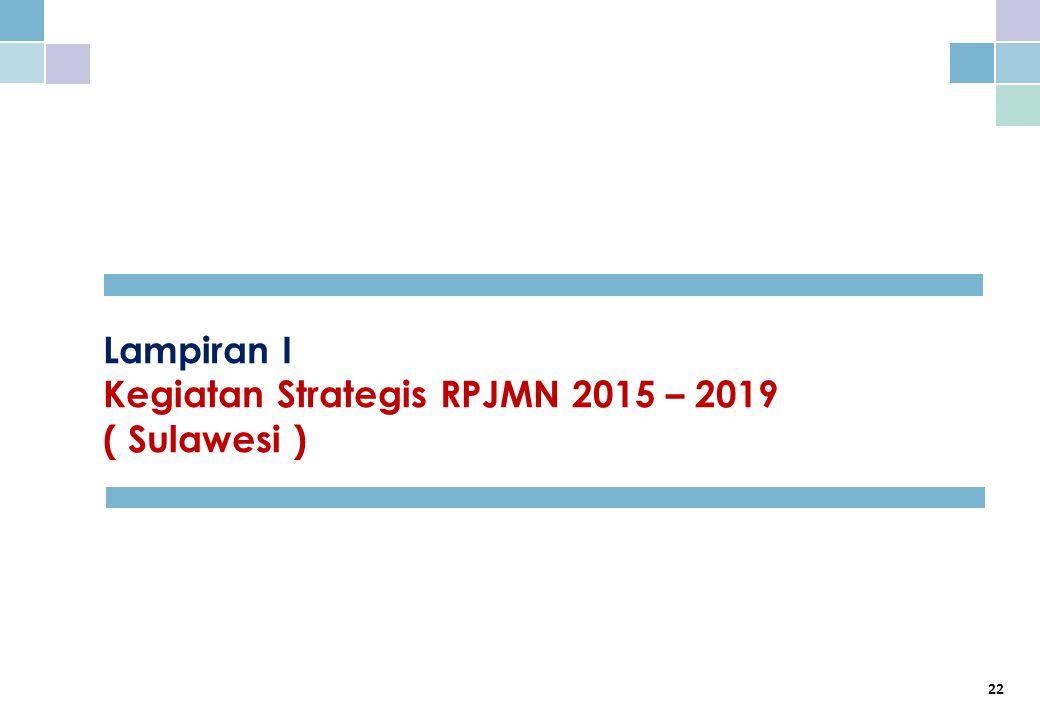 Lampiran I Kegiatan Strategis RPJMN 2015 – 2019 ( Sulawesi )