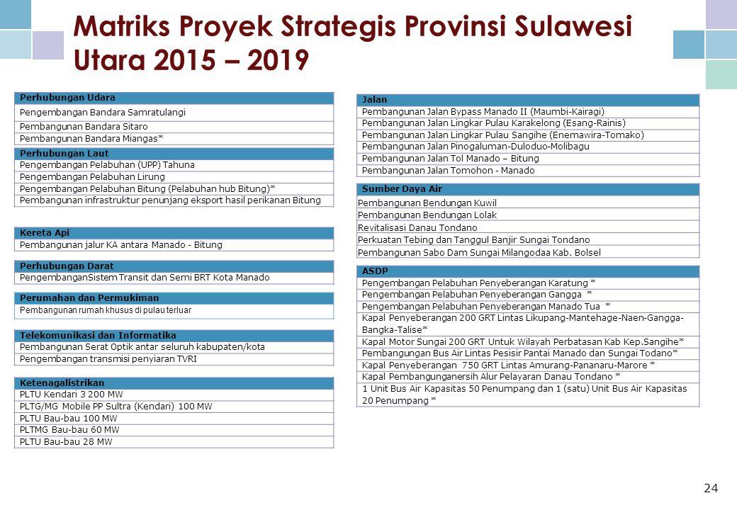 Matriks Proyek Strategis Provinsi Sulawesi Utara 2015 – 2019