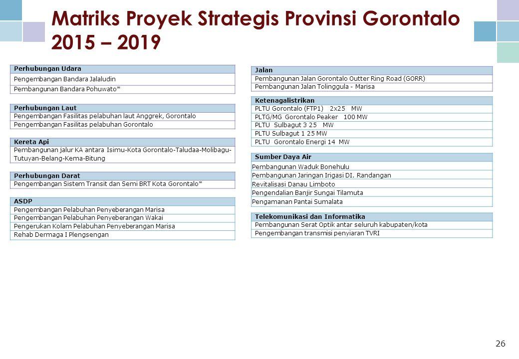 Matriks Proyek Strategis Provinsi Gorontalo 2015 – 2019