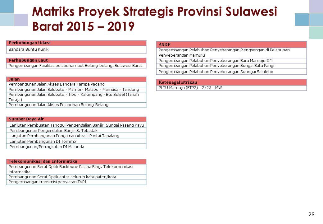 Matriks Proyek Strategis Provinsi Sulawesi Barat 2015 – 2019