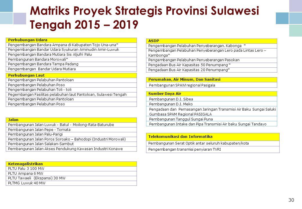 Matriks Proyek Strategis Provinsi Sulawesi Tengah 2015 – 2019