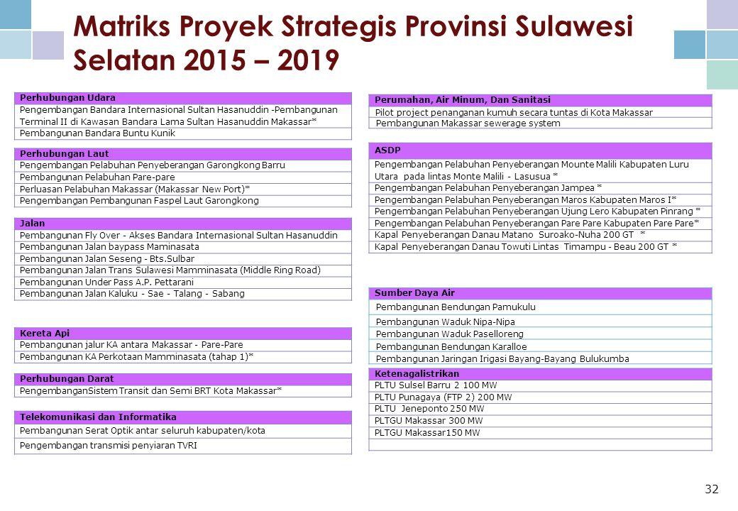 Matriks Proyek Strategis Provinsi Sulawesi Selatan 2015 – 2019