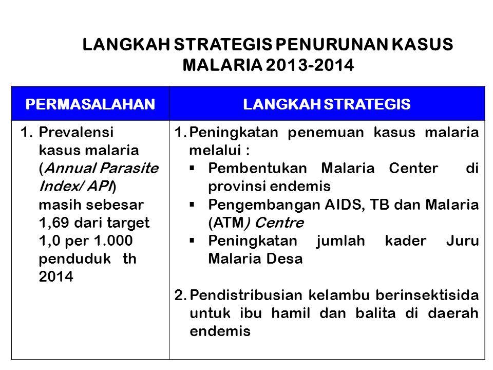 LANGKAH STRATEGIS PENURUNAN KASUS MALARIA 2013-2014