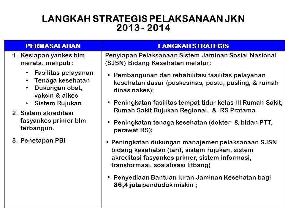 LANGKAH STRATEGIS PELAKSANAAN JKN 2013 - 2014