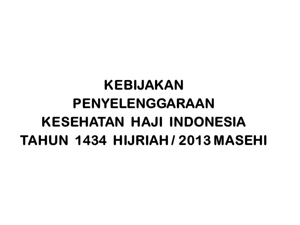 KESEHATAN HAJI INDONESIA