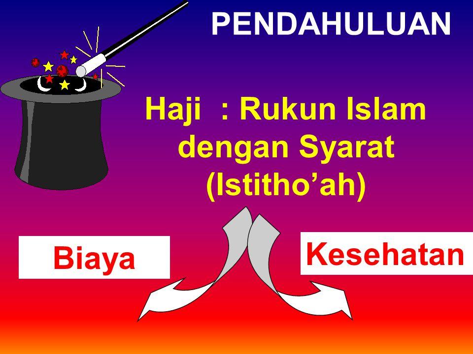 Haji : Rukun Islam dengan Syarat (Istitho'ah)