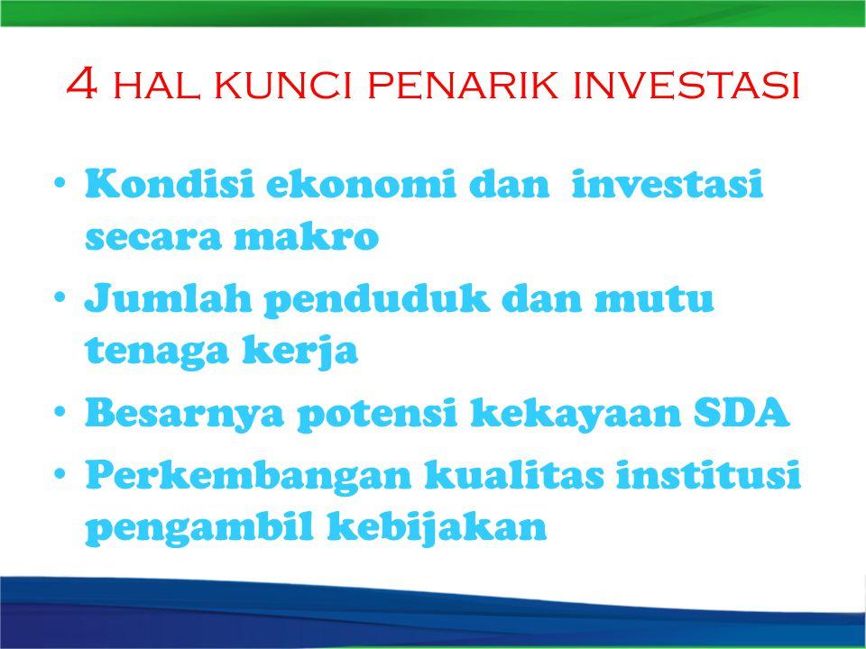 4 hal kunci penarik investasi