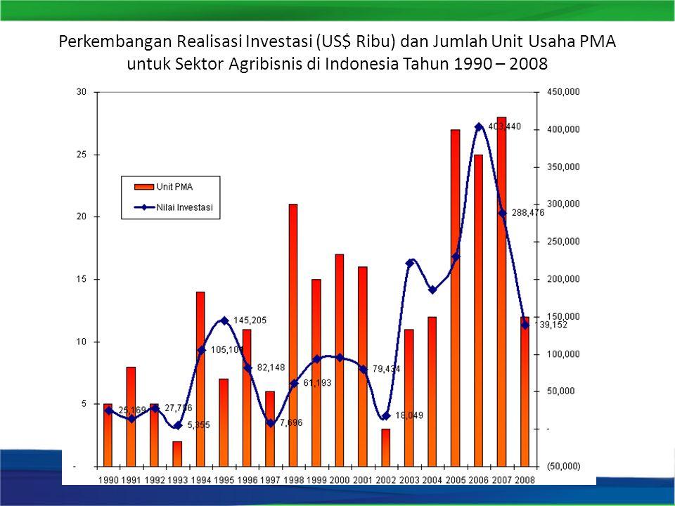 Perkembangan Realisasi Investasi (US$ Ribu) dan Jumlah Unit Usaha PMA untuk Sektor Agribisnis di Indonesia Tahun 1990 – 2008