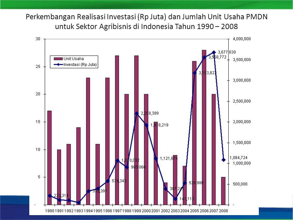 Perkembangan Realisasi Investasi (Rp Juta) dan Jumlah Unit Usaha PMDN untuk Sektor Agribisnis di Indonesia Tahun 1990 – 2008