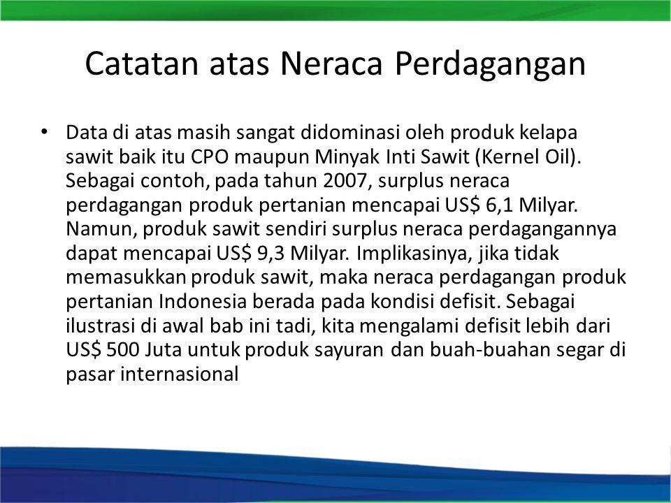 Catatan atas Neraca Perdagangan