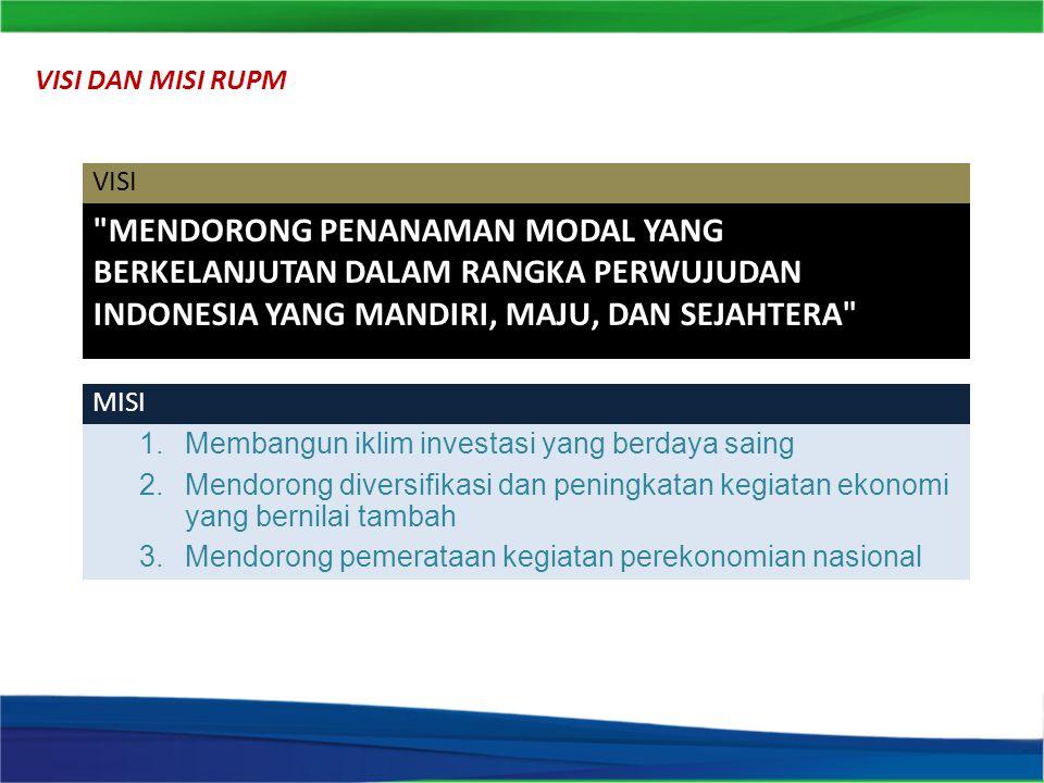 VISI dan MISI RUPM VISI. Mendorong Penanaman Modal yang Berkelanjutan Dalam Rangka Perwujudan Indonesia yang Mandiri, Maju, dan Sejahtera