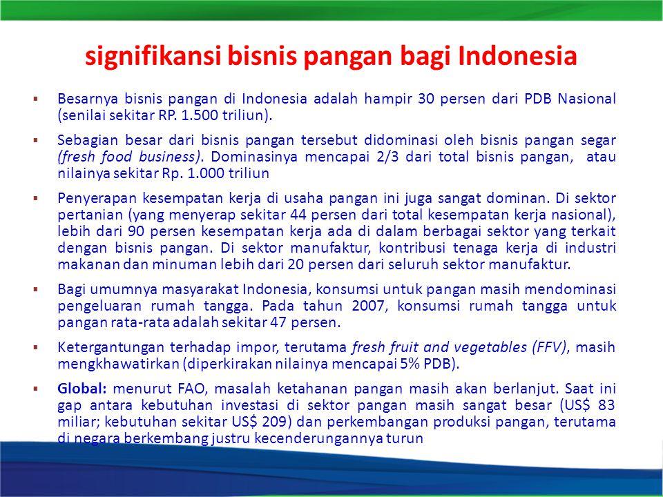 signifikansi bisnis pangan bagi Indonesia