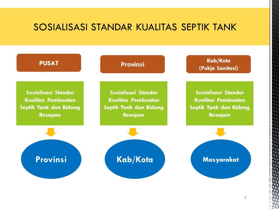 SOSIALISASI STANDAR KUALITAS SEPTIK TANK