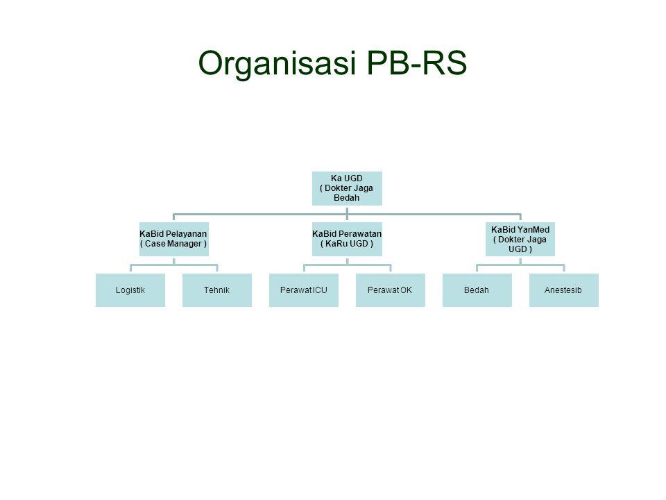 Organisasi PB-RS ( Dokter Jaga Bedah Ka UGD ( Case Manager )