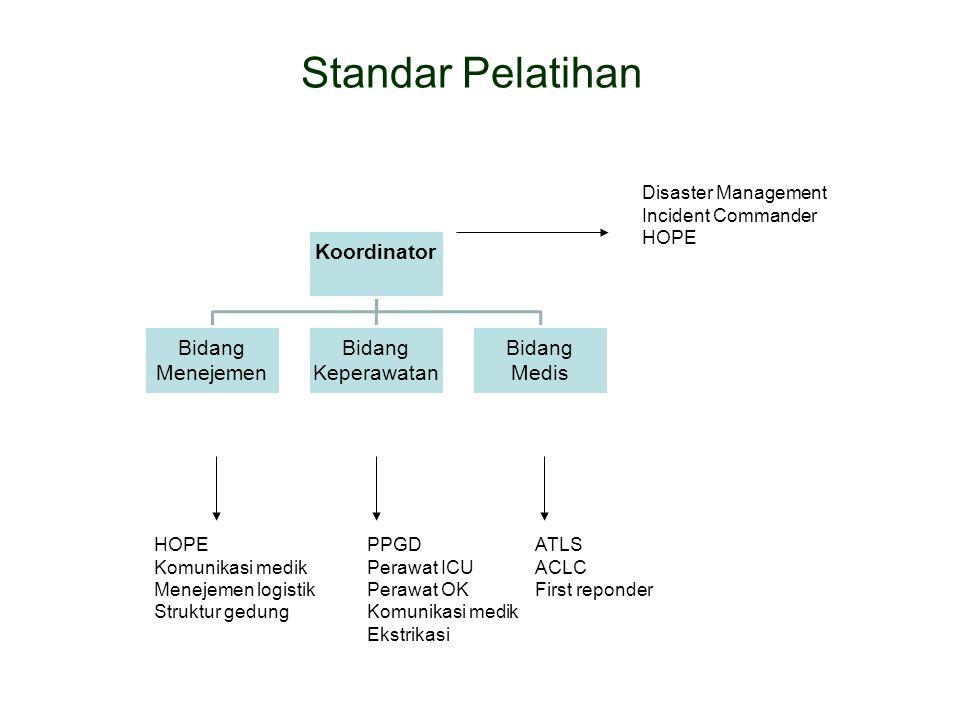 Standar Pelatihan Disaster Management Incident Commander HOPE HOPE