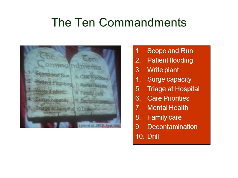 The Ten Commandments Scope and Run Patient flooding Write plant