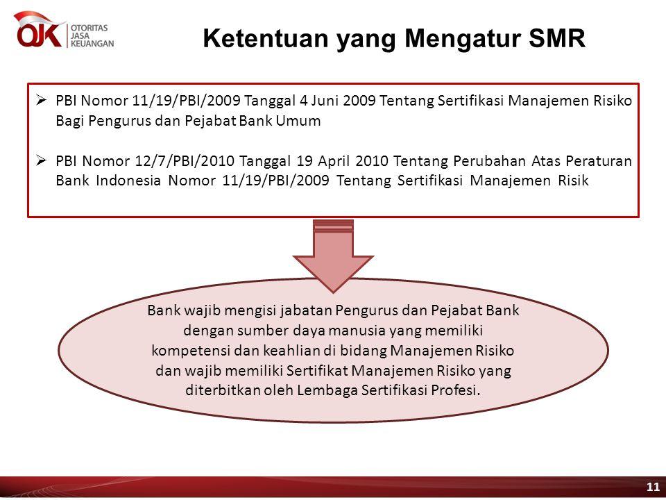 Ketentuan yang Mengatur SMR