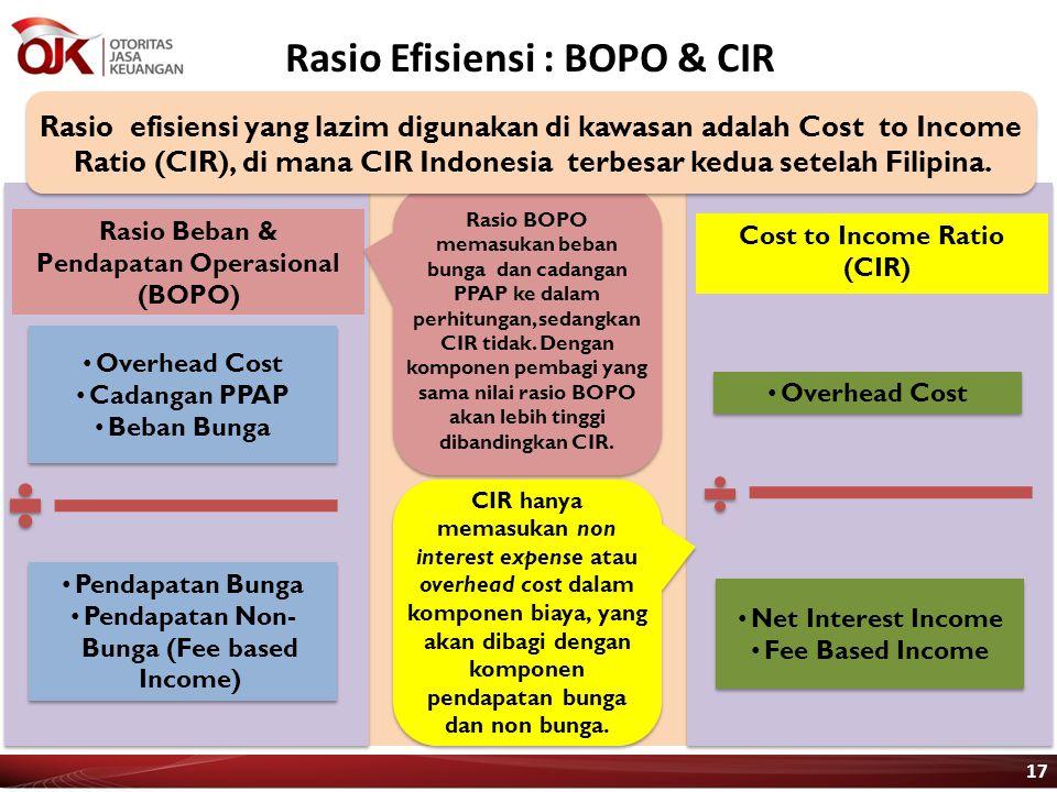 Rasio Efisiensi : BOPO & CIR