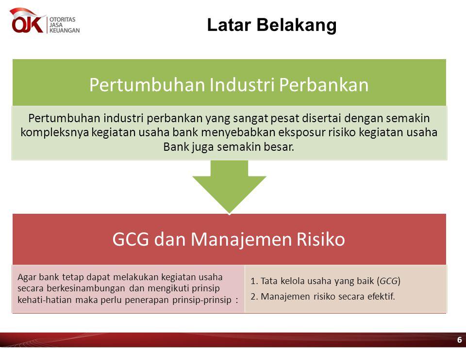 Pertumbuhan Industri Perbankan GCG dan Manajemen Risiko