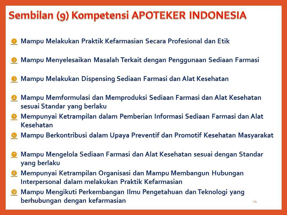 Sembilan (9) Kompetensi APOTEKER INDONESIA
