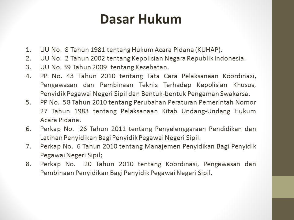 Dasar Hukum 1. UU No. 8 Tahun 1981 tentang Hukum Acara Pidana (KUHAP).