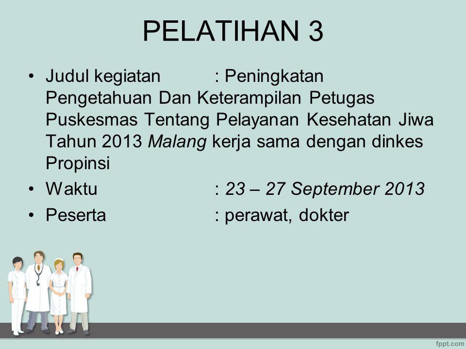 PELATIHAN 3