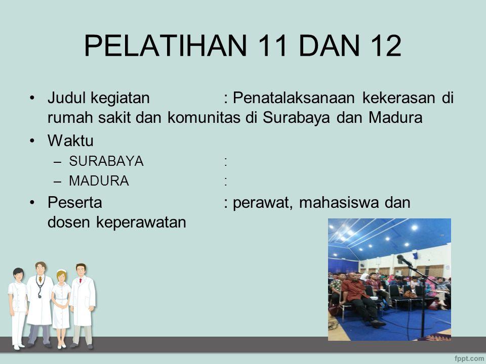 PELATIHAN 11 DAN 12 Judul kegiatan : Penatalaksanaan kekerasan di rumah sakit dan komunitas di Surabaya dan Madura.