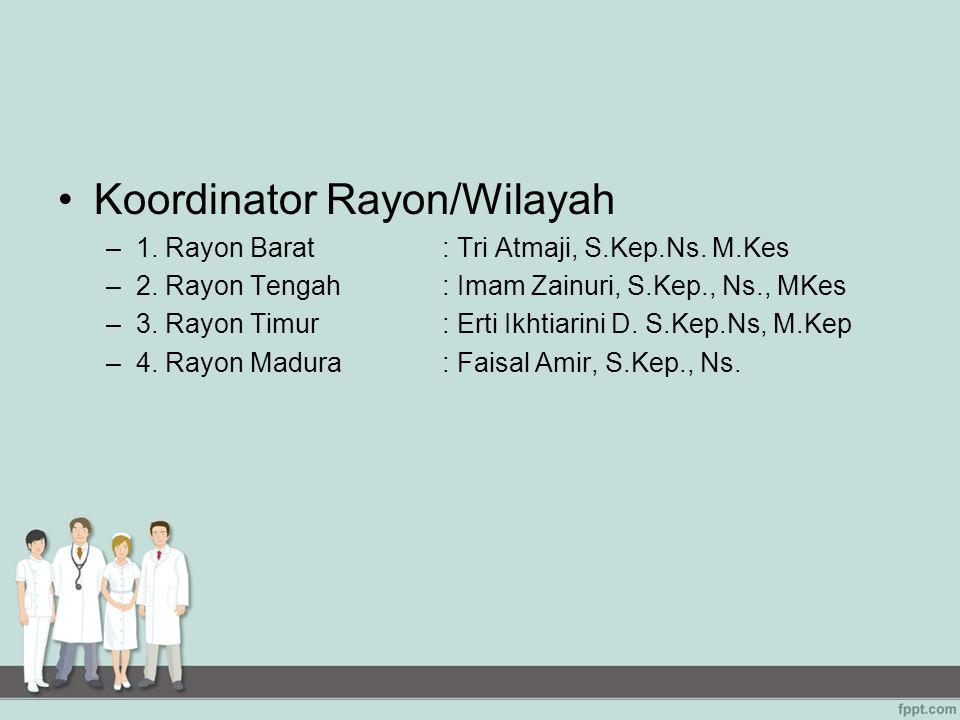Koordinator Rayon/Wilayah