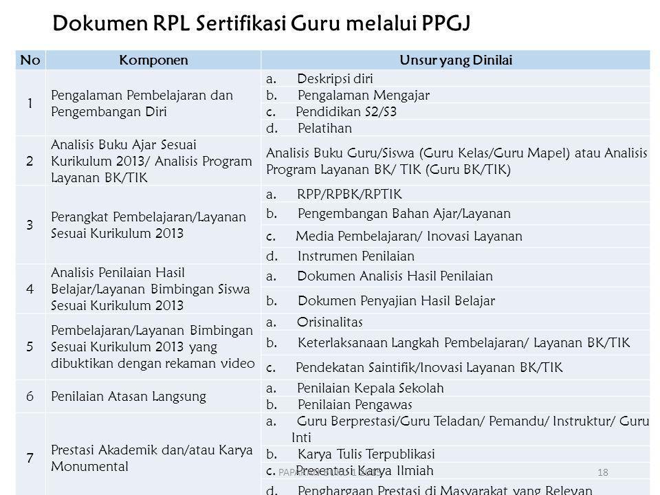 Dokumen RPL Sertifikasi Guru melalui PPGJ