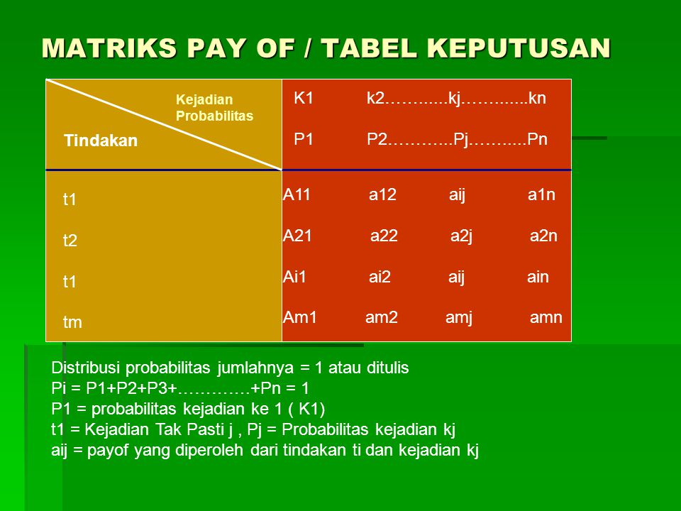 MATRIKS PAY OF / TABEL KEPUTUSAN