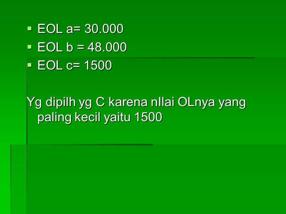 EOL a= 30.000 EOL b = 48.000. EOL c= 1500.