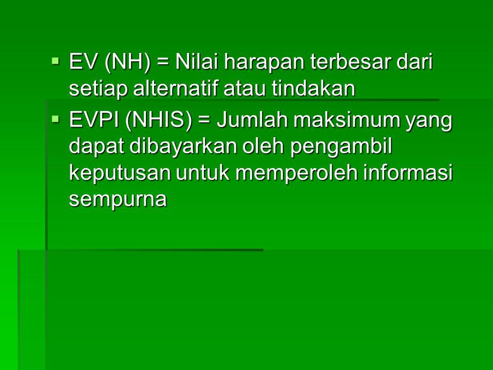 EV (NH) = Nilai harapan terbesar dari setiap alternatif atau tindakan