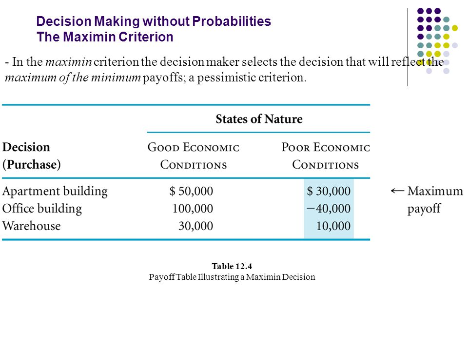 Decision Making without Probabilities The Maximin Criterion