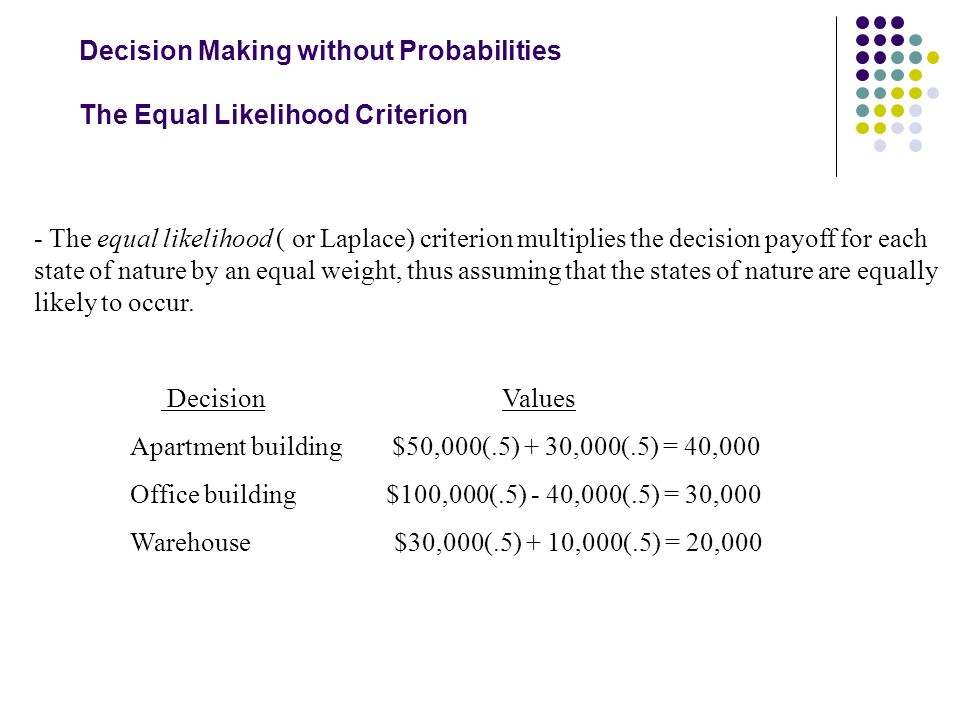 Decision Making without Probabilities The Equal Likelihood Criterion